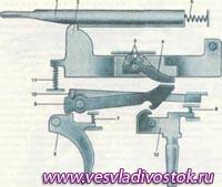 Ударно-спусковые механизмы