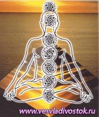 Йога - учение, дошедшее до нас из глубины веков