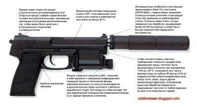 Пистолет - Mk23 ModO