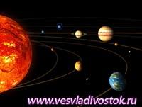 Солнечная система перестраивается