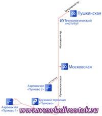 Как добраться до московских аэропортов