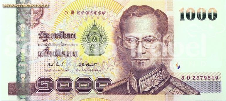 Курс таиландского бата к евро